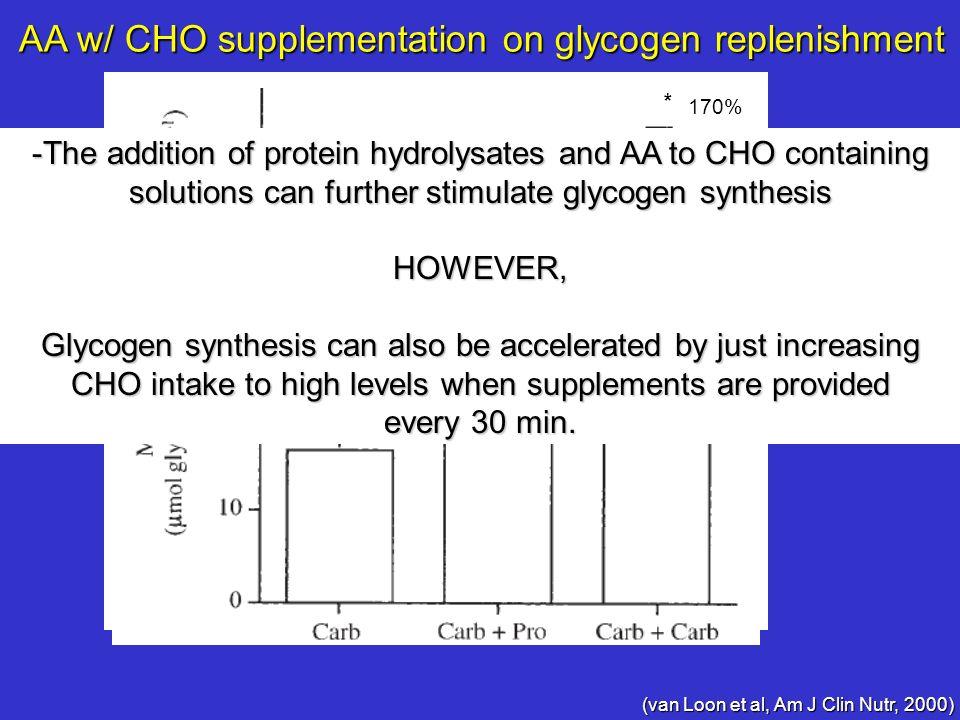 AA w/ CHO supplementation on glycogen replenishment (van Loon et al, Am J Clin Nutr, 2000) CHO (0.8g/kg/hr) CHO + PRO (PH+leucine+phenyl) 0.8g + 0.4g