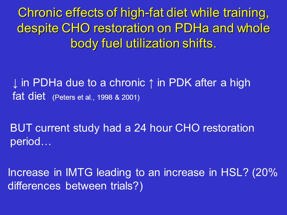Chronic effects of high-fat diet while training, despite CHO restoration on PDHa and whole body fuel utilization shifts. in PDHa due to a chronic in P