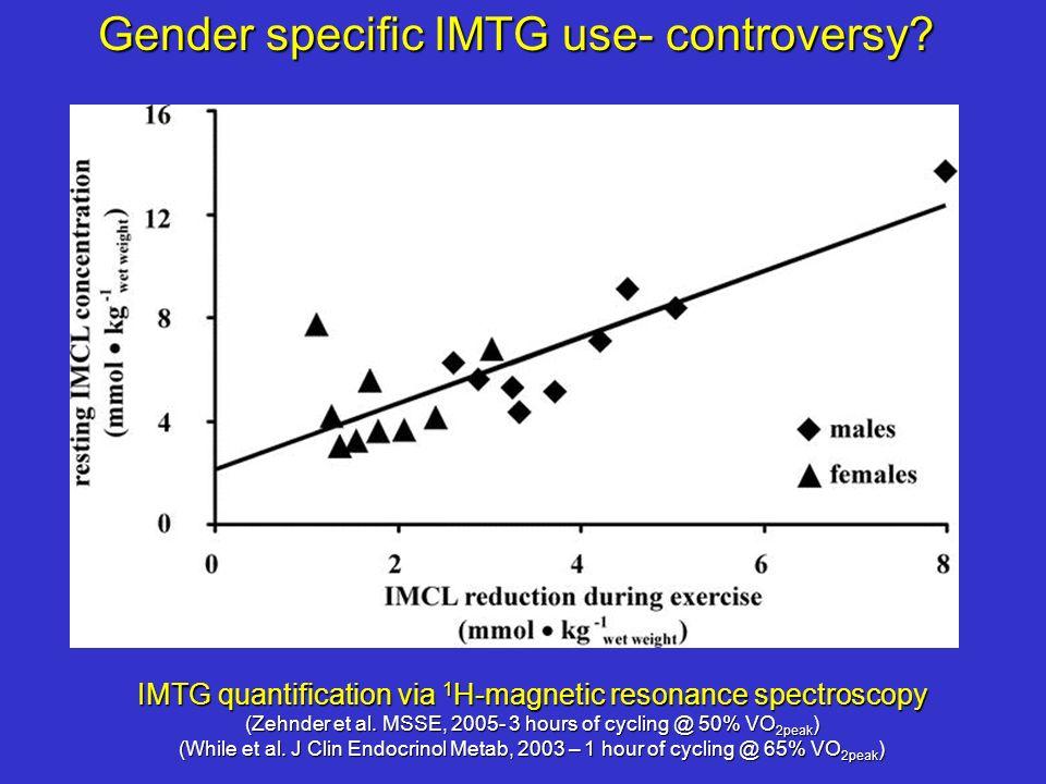 IMTG quantification via 1 H-magnetic resonance spectroscopy (Zehnder et al. MSSE, 2005- 3 hours of cycling @ 50% VO 2peak ) (While et al. J Clin Endoc