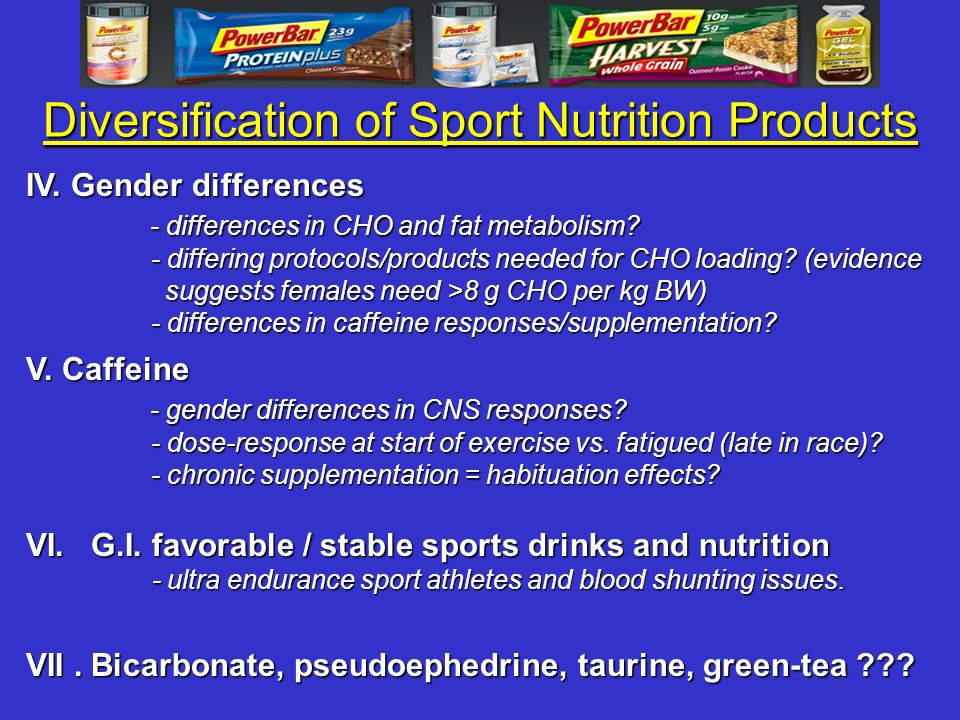 Diversification of Sport Nutrition Products IV. Gender differences - differences in CHO and fat metabolism? - differences in CHO and fat metabolism? -