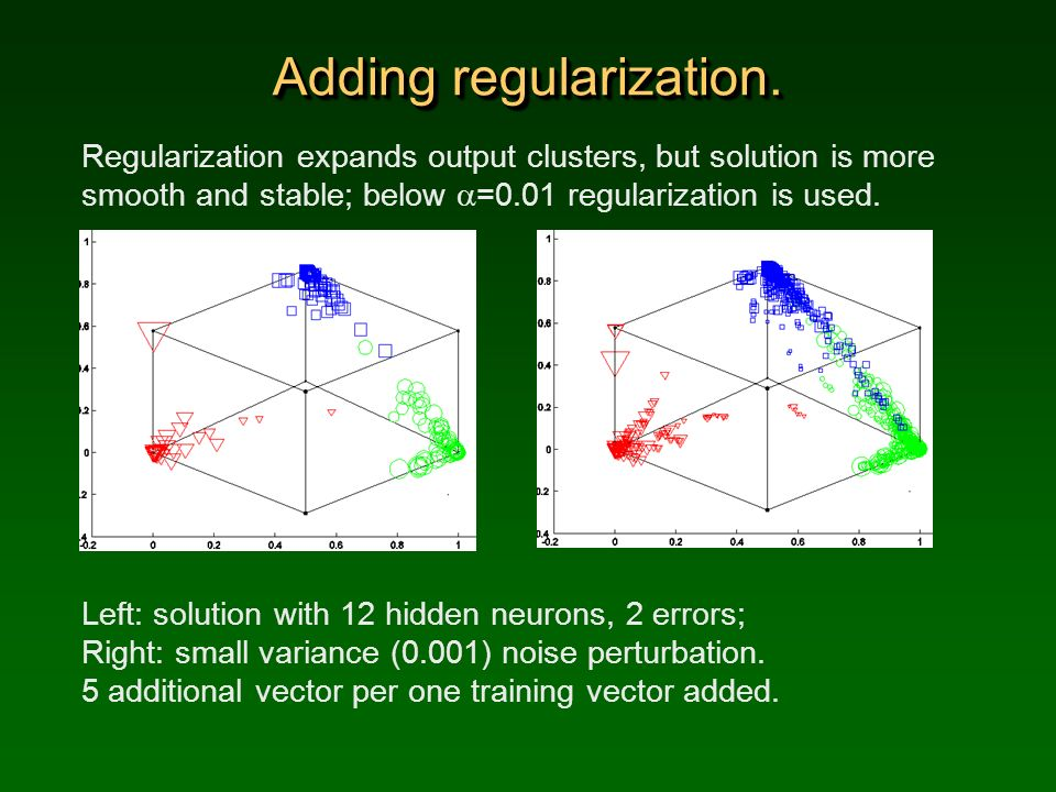 Adding regularization. Regularization expands output clusters, but solution is more smooth and stable; below =0.01 regularization is used. Left: solut