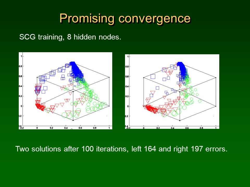 Promising convergence SCG training, 8 hidden nodes. Two solutions after 100 iterations, left 164 and right 197 errors.
