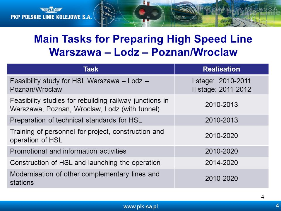 www.plk-sa.pl 4 4 Main Tasks for Preparing High Speed Line Warszawa – Lodz – Poznan/Wroclaw TaskRealisation Feasibility study for HSL Warszawa – Lodz – Poznan/Wroclaw I stage: 2010-2011 II stage: 2011-2012 Feasibility studies for rebuilding railway junctions in Warszawa, Poznan, Wroclaw, Lodz (with tunnel) 2010-2013 Preparation of technical standards for HSL 2010-2013 Training of personnel for project, construction and operation of HSL 2010-2020 Promotional and information activities 2010-2020 Construction of HSL and launching the operation 2014-2020 Modernisation of other complementary lines and stations 2010-2020
