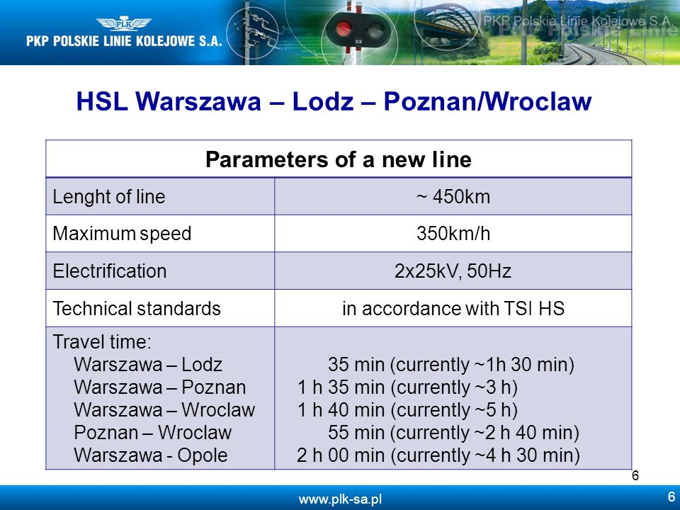 www.plk-sa.pl 6 6 HSL Warszawa – Lodz – Poznan/Wroclaw Parameters of a new line Lenght of line~ 450km Maximum speed350km/h Electrification2x25kV, 50Hz Technical standardsin accordance with TSI HS Travel time: Warszawa – Lodz Warszawa – Poznan Warszawa – Wroclaw Poznan – Wroclaw Warszawa - Opole 35 min (currently ~1h 30 min) 1 h 35 min (currently ~3 h) 1 h 40 min (currently ~5 h) 55 min (currently ~2 h 40 min) 2 h 00 min (currently ~4 h 30 min)