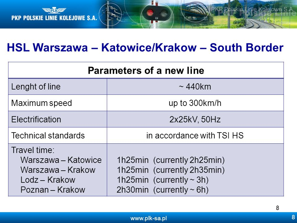 www.plk-sa.pl 8 8 HSL Warszawa – Katowice/Krakow – South Border Parameters of a new line Lenght of line~ 440km Maximum speedup to 300km/h Electrification2x25kV, 50Hz Technical standardsin accordance with TSI HS Travel time: Warszawa – Katowice Warszawa – Krakow Lodz – Krakow Poznan – Krakow 1h25min (currently 2h25min) 1h25min (currently 2h35min) 1h25min (currently ~ 3h) 2h30min (currently ~ 6h)