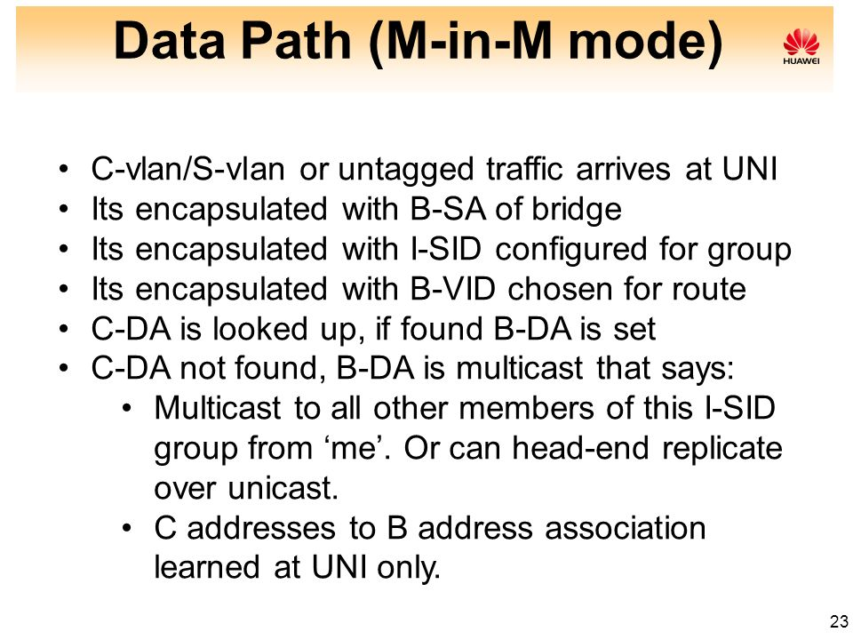 23 C-vlan/S-vlan or untagged traffic arrives at UNI Its encapsulated with B-SA of bridge Its encapsulated with I-SID configured for group Its encapsul