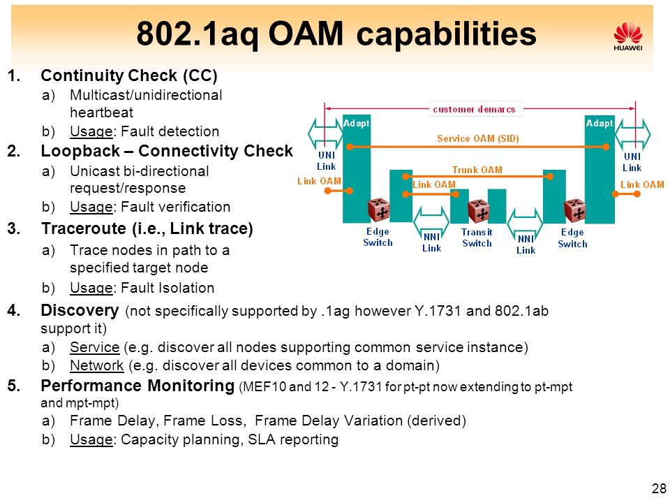 28 802.1aq OAM capabilities 1.Continuity Check (CC) a)Multicast/unidirectional heartbeat b)Usage: Fault detection 2.Loopback – Connectivity Check a)Un