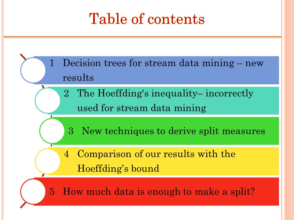 3 Leszek Rutkowski, Lena Pietruczuk, Piotr Duda, Maciej Jaworski, Decision trees for mining data streams based on the McDiarmid s bound, IEEE Transactions on Knowledge and Data Engineering, vol.