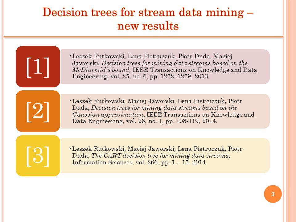 3 Leszek Rutkowski, Lena Pietruczuk, Piotr Duda, Maciej Jaworski, Decision trees for mining data streams based on the McDiarmid's bound, IEEE Transact