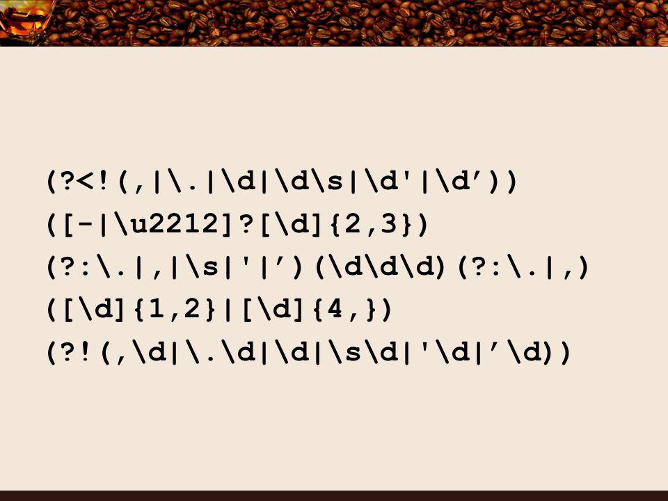 http://www.cheatography.com/davechild/ch eat-sheets/regular-expressions/http://www.cheatography.com/davechild/ch eat-sheets/regular-expressions/ http://www.regular- expressions.info/tutorial.htmlhttp://www.regular- expressions.info/tutorial.html http://regexlib.com