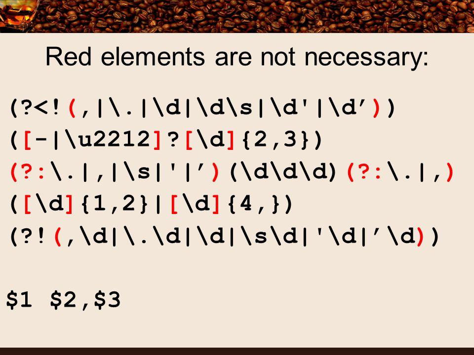 Red elements are not necessary: ( <!(,|\.|\d|\d\s|\d |\d)) ([-|\u2212] [\d]{2,3}) ( :\.|,|\s| |)(\d\d\d)( :\.|,) ([\d]{1,2}|[\d]{4,}) ( !(,\d|\.\d|\d|\s\d| \d|\d)) $1 $2,$3