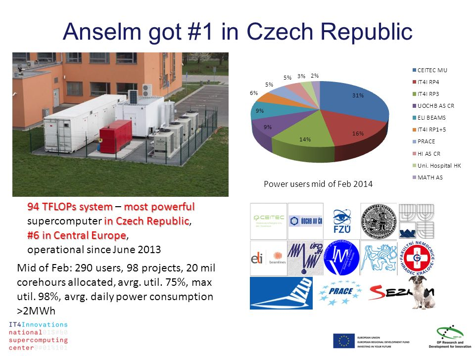 Anselm got #1 in Czech Republic Mid of Feb: 290 users, 98 projects, 20 mil corehours allocated, avrg. util. 75%, max util. 98%, avrg. daily power cons