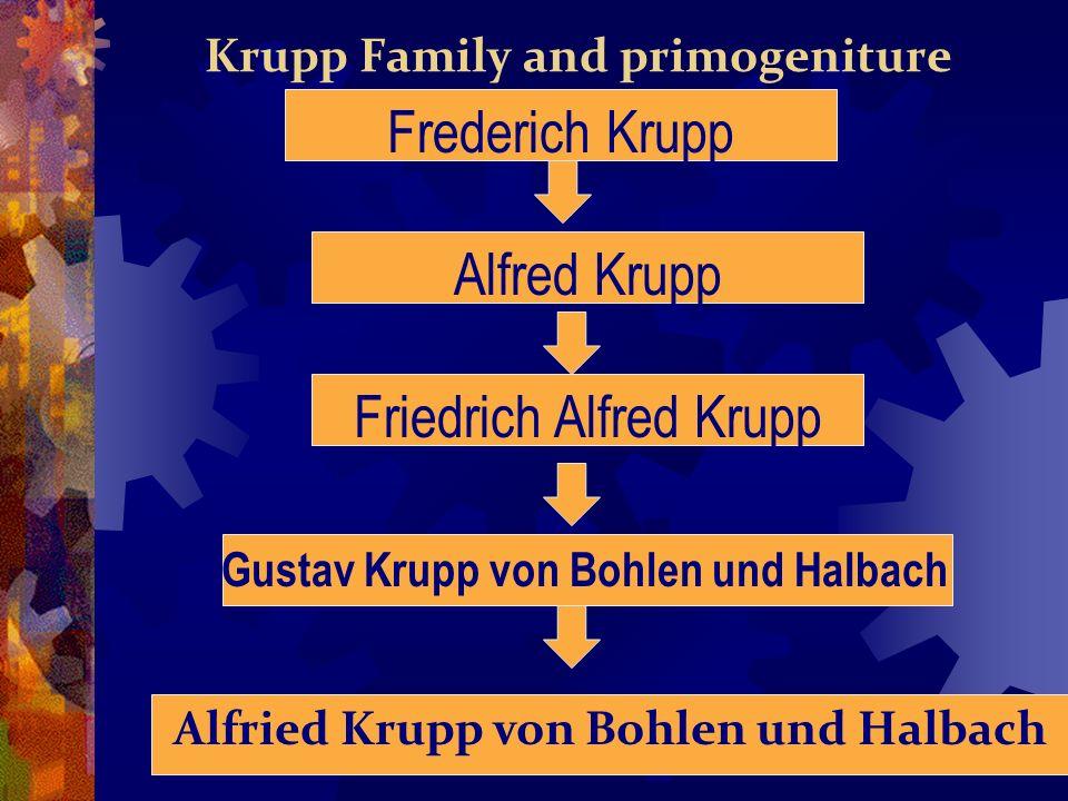 Post German Unification: The Krupp Steel Empire Steel Production Railroad Development Anti-Politics Social Welfare Reform International Weapons Dealer