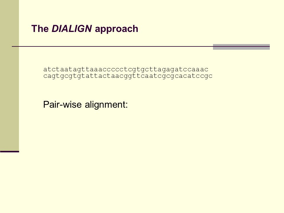 The DIALIGN approach atctaatagttaaaccccctcgtgcttagagatccaaac cagtgcgtgtattactaacggttcaatcgcgcacatccgc Pair-wise alignment:
