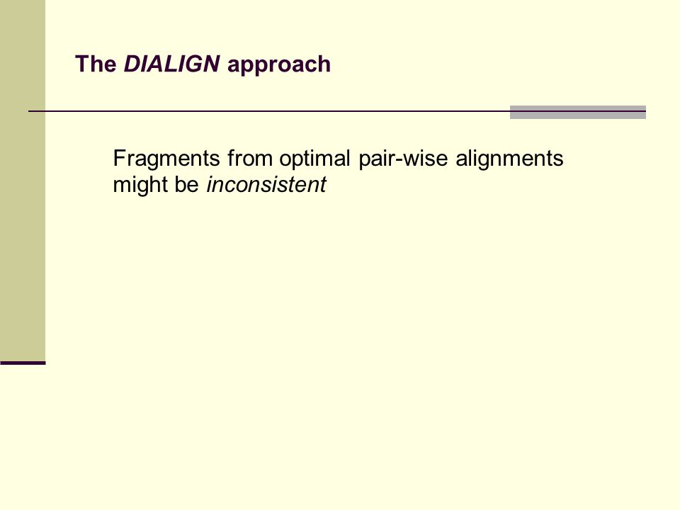The DIALIGN approach Fragments from optimal pair-wise alignments might be inconsistent