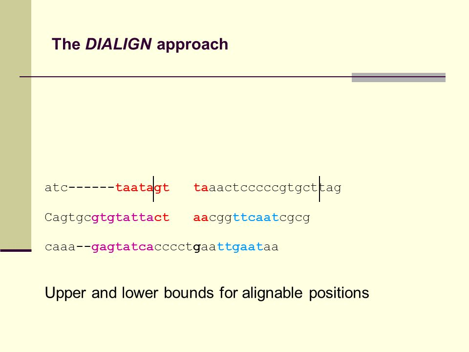 The DIALIGN approach atc------taatagt taaactcccccgtgcttag Cagtgcgtgtattact aacggttcaatcgcg caaa--gagtatcacccctgaattgaataa Upper and lower bounds for a