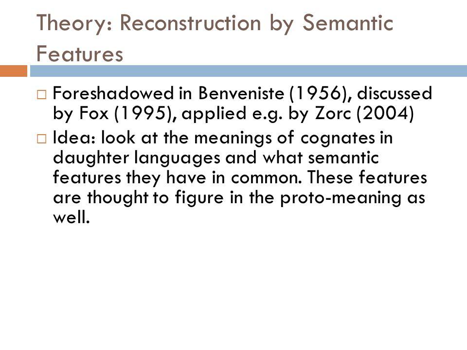 Benvenistes famous example (summarized from Koch 2004) Reconstruct: passage (franchissement)