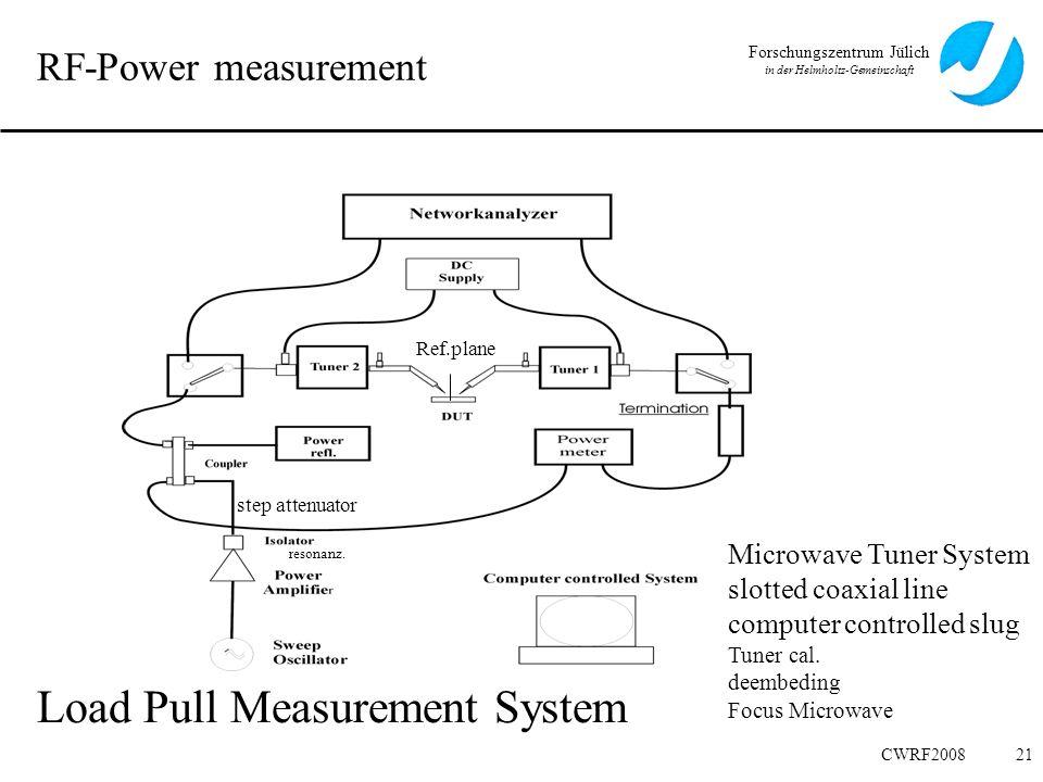 Forschungszentrum Jülich in der Helmholtz-Gemeinschaft CWRF200821 RF-Power measurement Load Pull Measurement System step attenuator Microwave Tuner Sy