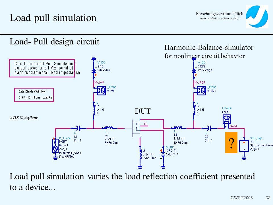 Forschungszentrum Jülich in der Helmholtz-Gemeinschaft CWRF200838 Load pull simulation Load pull simulation varies the load reflection coefficient pre
