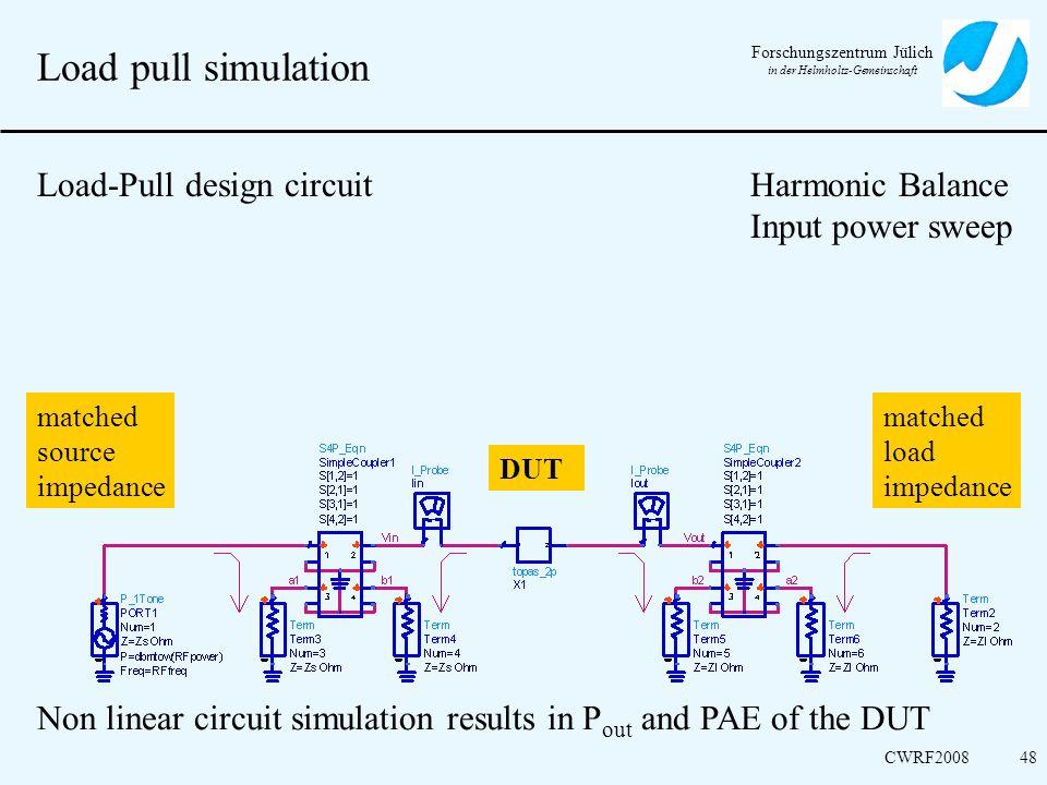 Forschungszentrum Jülich in der Helmholtz-Gemeinschaft CWRF200848 Load pull simulation matched load impedance DUT Harmonic Balance Input power sweep L