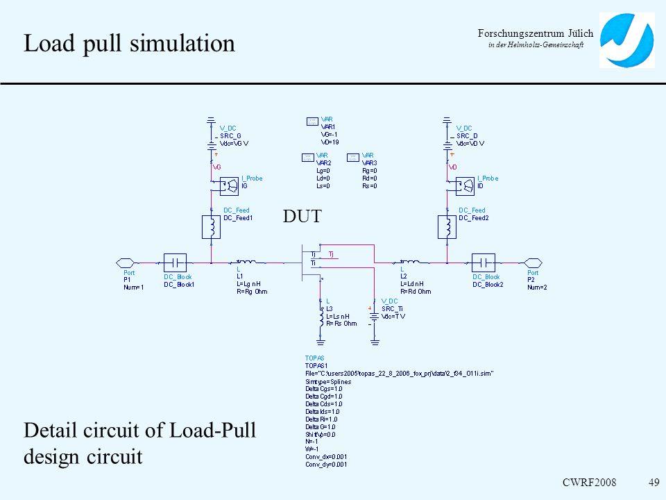 Forschungszentrum Jülich in der Helmholtz-Gemeinschaft CWRF200849 Load pull simulation DUT Detail circuit of Load-Pull design circuit