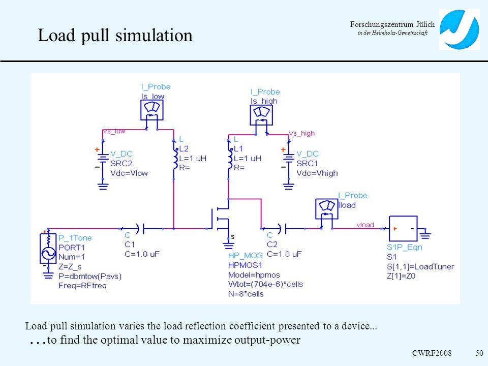 Forschungszentrum Jülich in der Helmholtz-Gemeinschaft CWRF200850 Load pull simulation varies the load reflection coefficient presented to a device...