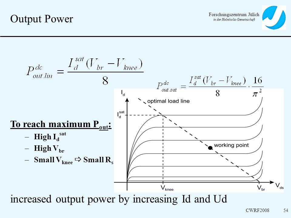 Forschungszentrum Jülich in der Helmholtz-Gemeinschaft CWRF200854 Output Power To reach maximum P out : –High I d sat –High V br –Small V knee Small R