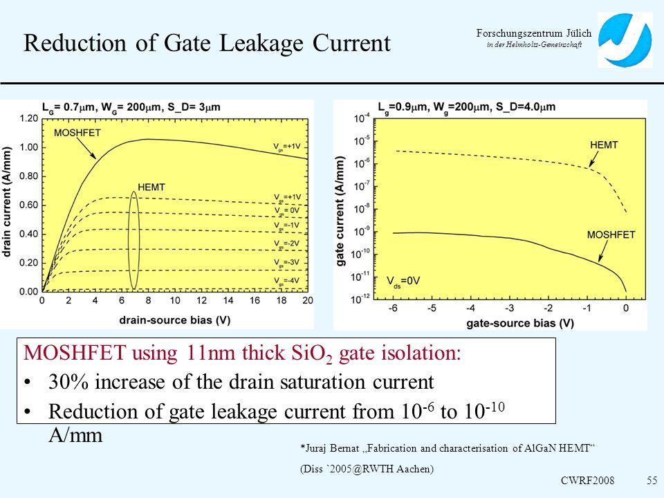 Forschungszentrum Jülich in der Helmholtz-Gemeinschaft CWRF200855 Reduction of Gate Leakage Current MOSHFET using 11nm thick SiO 2 gate isolation: 30%