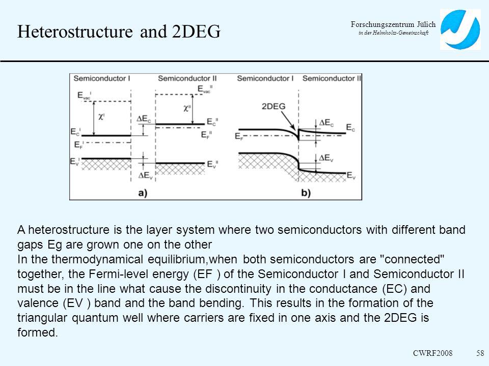 Forschungszentrum Jülich in der Helmholtz-Gemeinschaft CWRF200858 Heterostructure and 2DEG A heterostructure is the layer system where two semiconduct