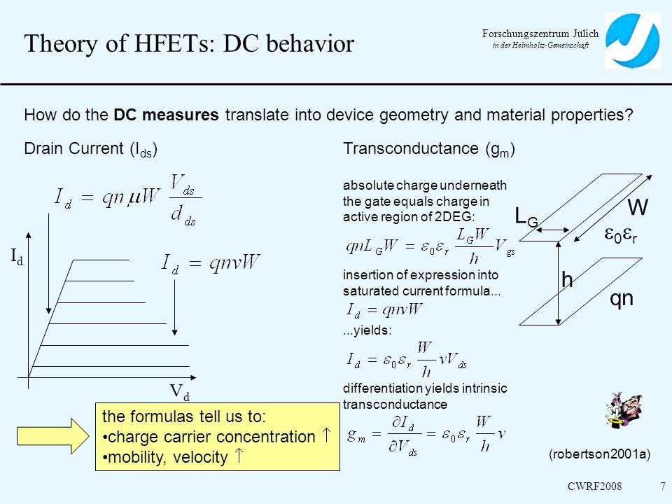 Forschungszentrum Jülich in der Helmholtz-Gemeinschaft CWRF20087 Theory of HFETs: DC behavior Drain Current (I ds ) How do the DC measures translate i