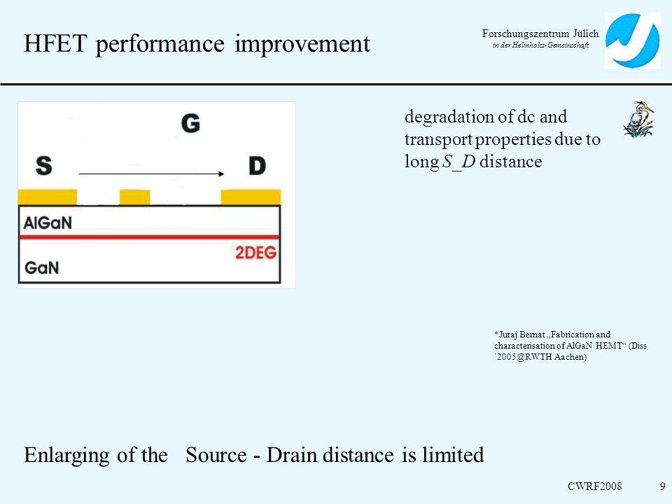 Forschungszentrum Jülich in der Helmholtz-Gemeinschaft CWRF20089 HFET performance improvement *Juraj Bernat Fabrication and characterisation of AlGaN