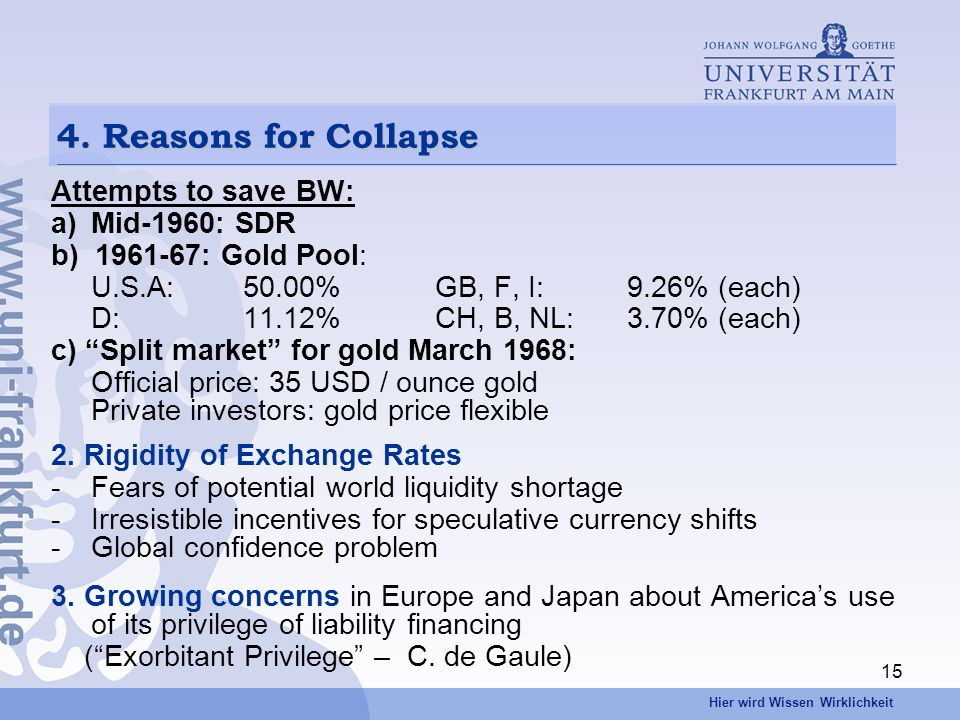 Hier wird Wissen Wirklichkeit 15 4. Reasons for Collapse Attempts to save BW: a)Mid-1960: SDR b) 1961-67: Gold Pool: U.S.A:50.00% GB, F, I:9.26% (each