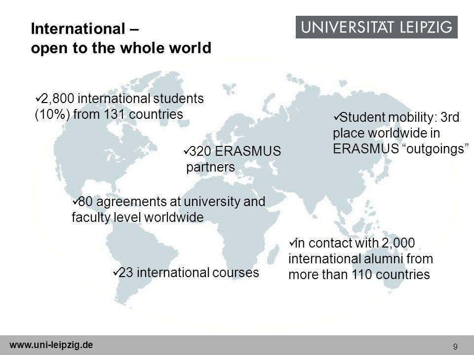 9 www.uni-leipzig.de International – open to the whole world 2,800 international students (10%) from 131 countries 23 international courses 320 ERASMU