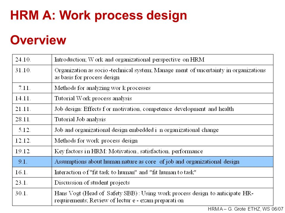 HRM A – G. Grote ETHZ, WS 06/07 HRM A: Work process design Overview