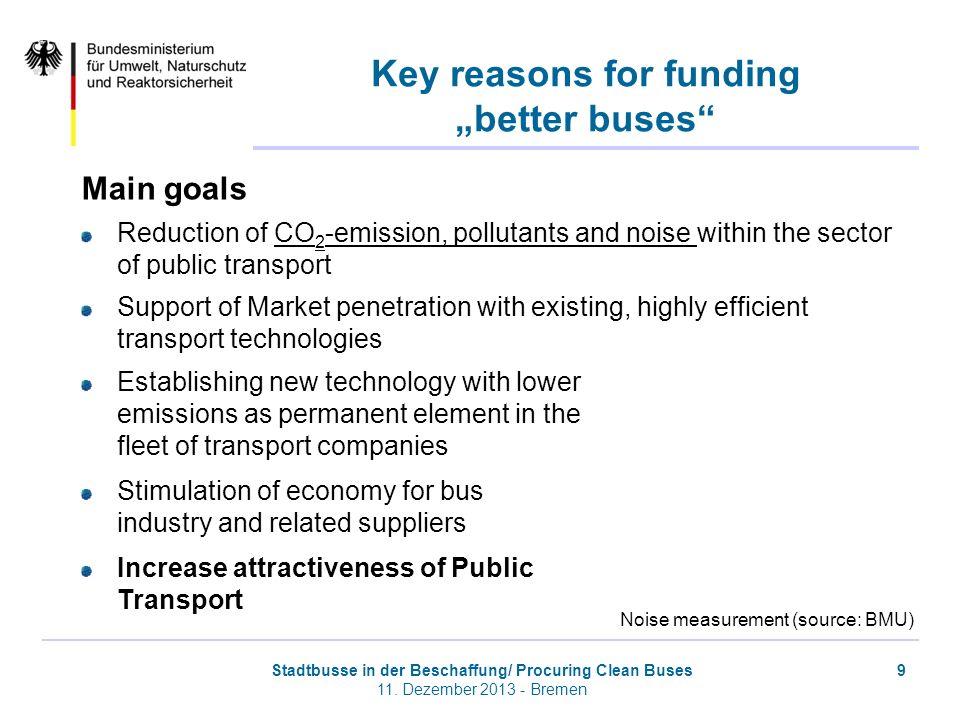 Stadtbusse in der Beschaffung/ Procuring Clean Buses 11.