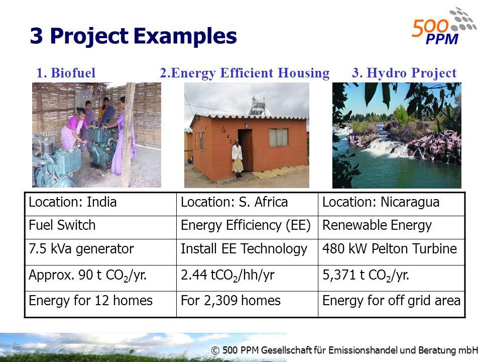 © 500 PPM Gesellschaft für Emissionshandel und Beratung mbH 3 Project Examples 3.