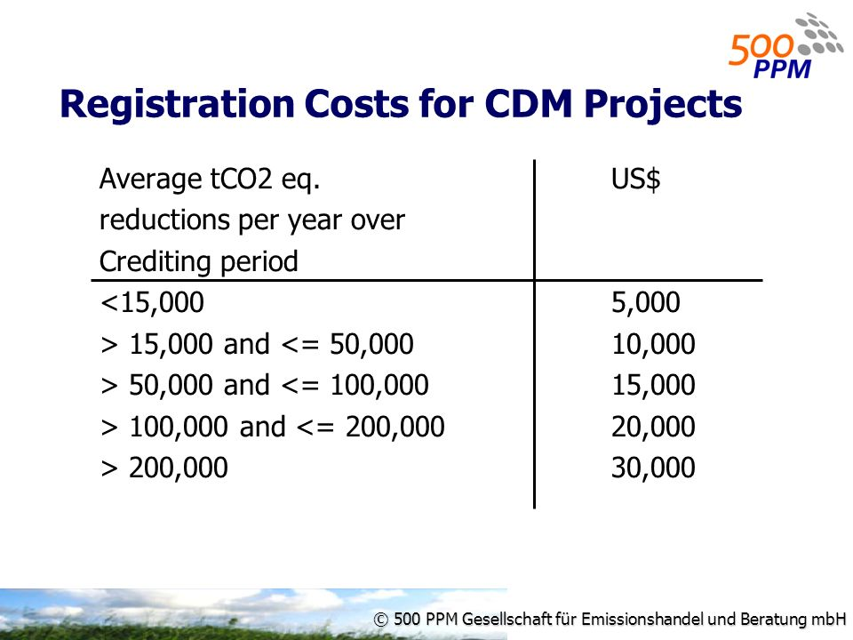 © 500 PPM Gesellschaft für Emissionshandel und Beratung mbH Registration Costs for CDM Projects Average tCO2 eq.