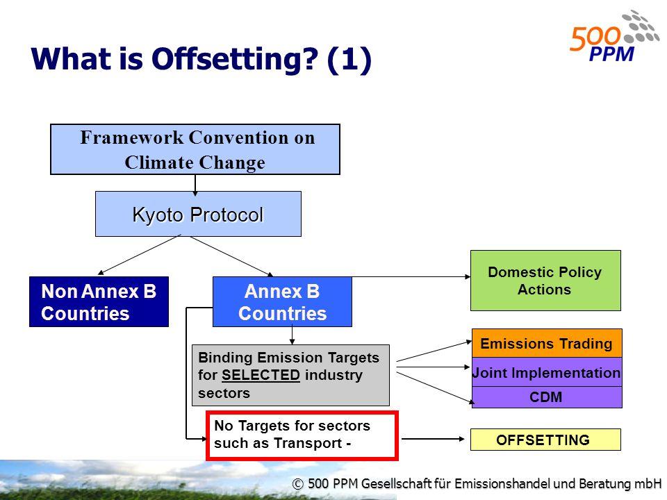 © 500 PPM Gesellschaft für Emissionshandel und Beratung mbH What is Offsetting? (1) Kyoto Protocol Non Annex B Countries Annex B Countries Binding Emi