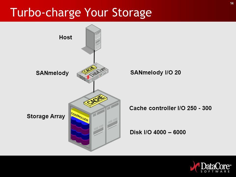 14 Turbo-charge Your Storage Host Storage Array SANmelody Disk I/O 4000 – 6000 Cache controller I/O 250 - 300 SANmelody I/O 20