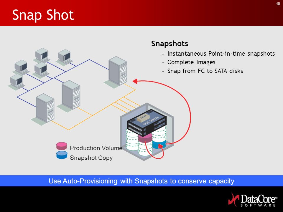 18 Snap Shot Snapshots - Instantaneous Point-in-time snapshots - Complete Images - Snap from FC to SATA disks Production Volume Snapshot Copy Use Auto