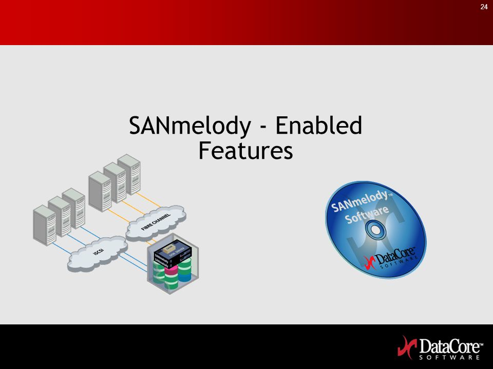 24 SANmelody - Enabled Features