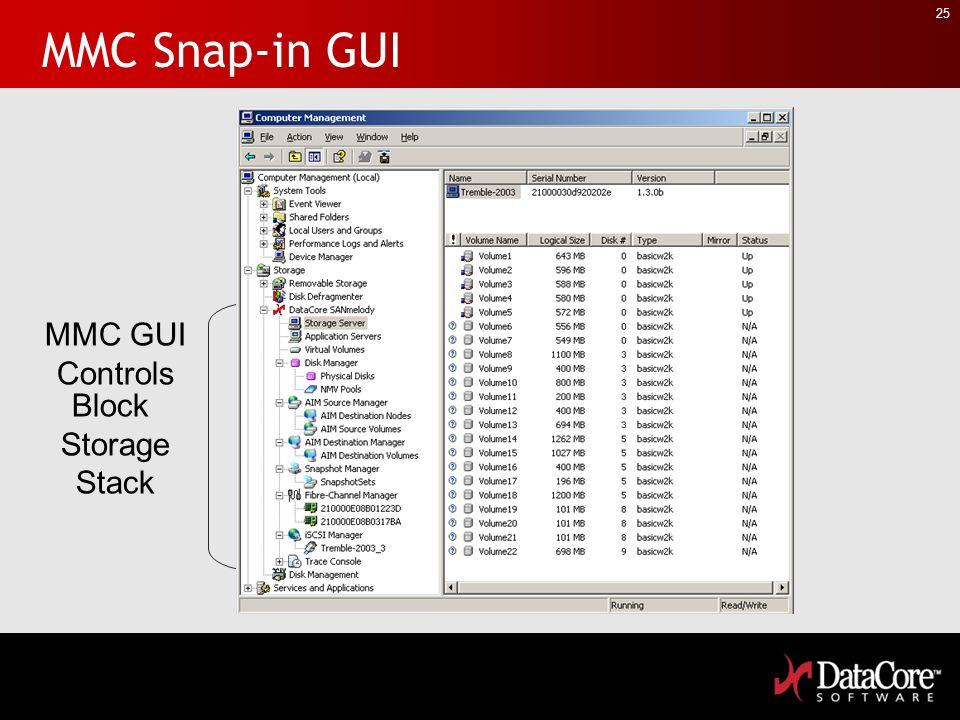 25 MMC Snap-in GUI MMC GUI Controls Block Storage Stack