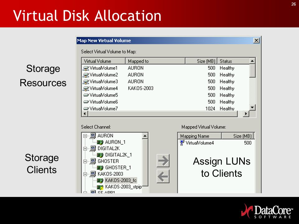 26 Virtual Disk Allocation Storage Clients Storage Resources Assign LUNs to Clients