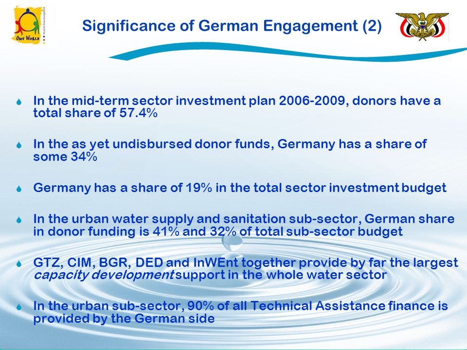 Significance of German Engagement (2) [1] In the mid-term sector investment plan 2006-2009, donors have a total share of 57.4% In the as yet undisbursed donor funds, Germany has a share of some 34% Germany has a share of 19% in the total sector investment budget In the urban water supply and sanitation sub-sector, German share in donor funding is 41% and 32% of total sub-sector budget GTZ, CIM, BGR, DED and InWEnt together provide by far the largest capacity development support in the whole water sector In the urban sub-sector, 90% of all Technical Assistance finance is provided by the German side