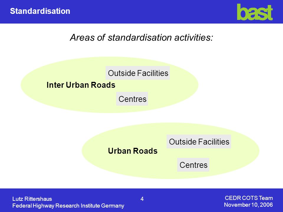 CEDR COTS Team November 10, 2006 Lutz Rittershaus4 Federal Highway Research Institute Germany Areas of standardisation activities: Inter Urban Roads O