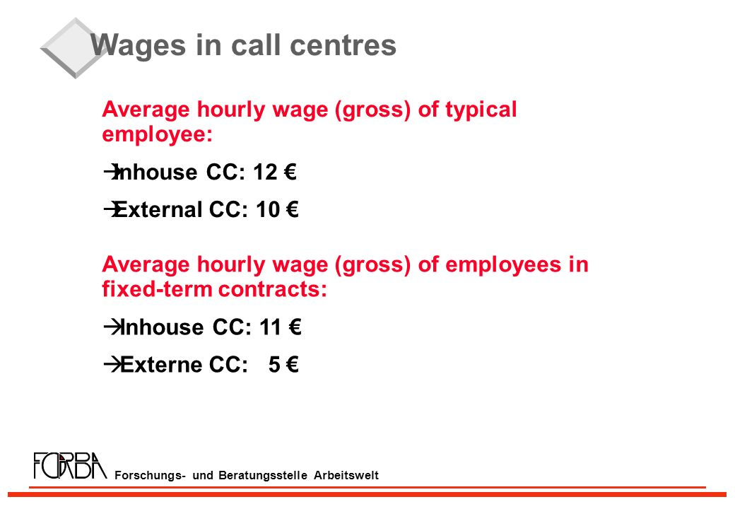Forschungs- und Beratungsstelle Arbeitswelt Wages in call centres Average hourly wage (gross) of typical employee: Inhouse CC: 12 External CC: 10 Aver
