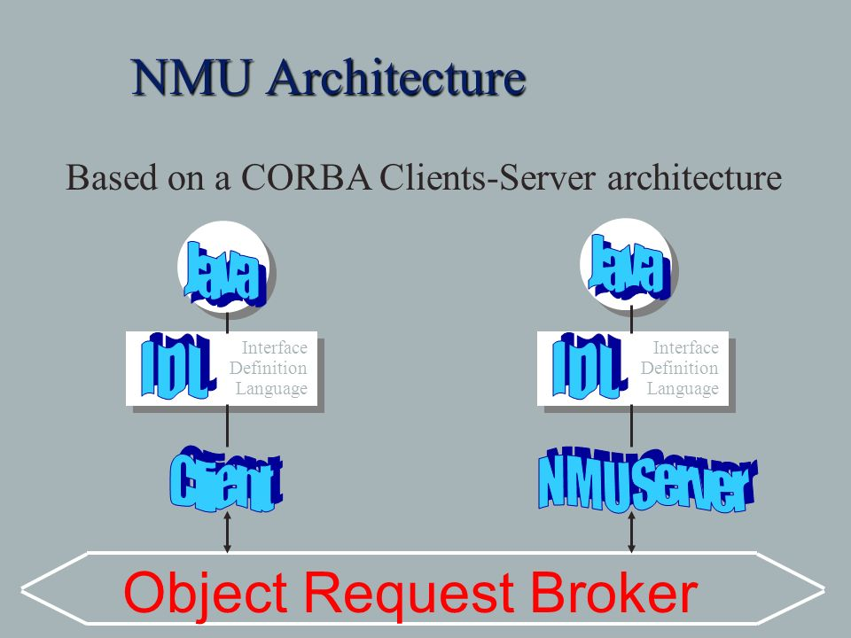 NMU Architecture Based on a CORBA Clients-Server architecture Object Request Broker Interface Definition Language Interface Definition Language Interf