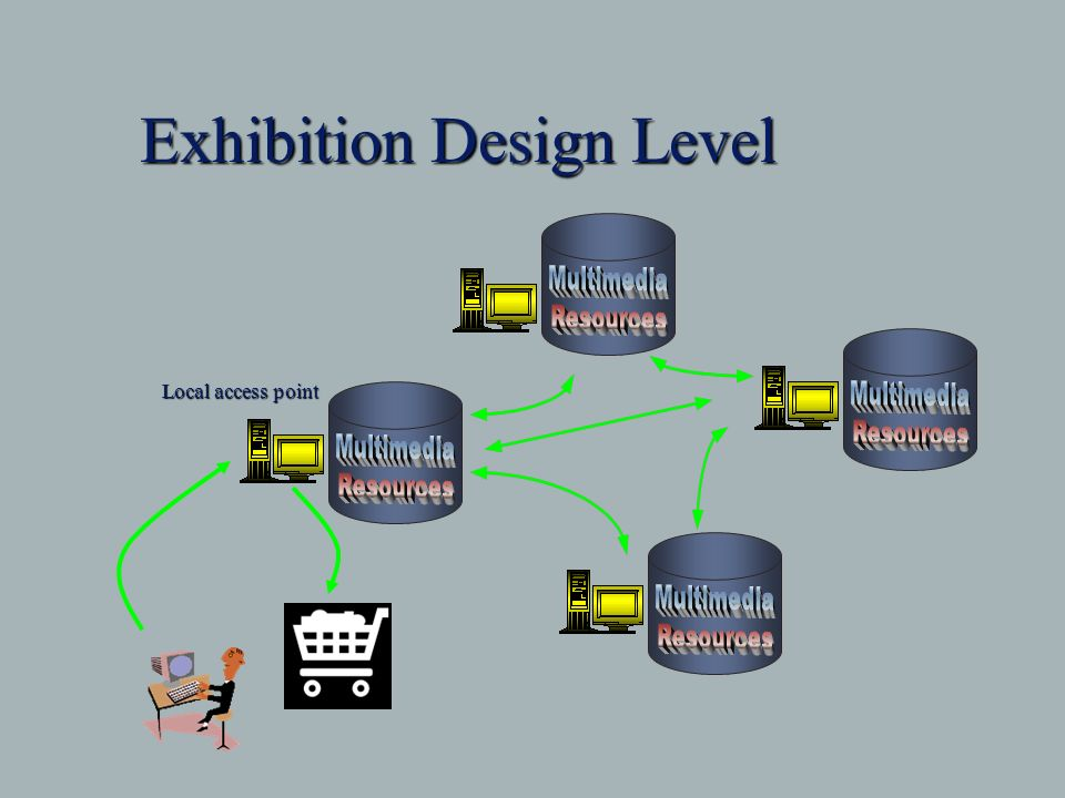 Exhibition Design Level Local access point