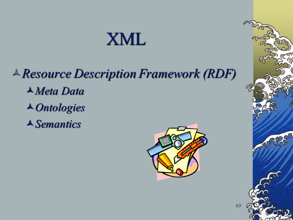 49 XML Resource Description Framework (RDF) Resource Description Framework (RDF) Meta Data Meta Data Ontologies Ontologies Semantics Semantics