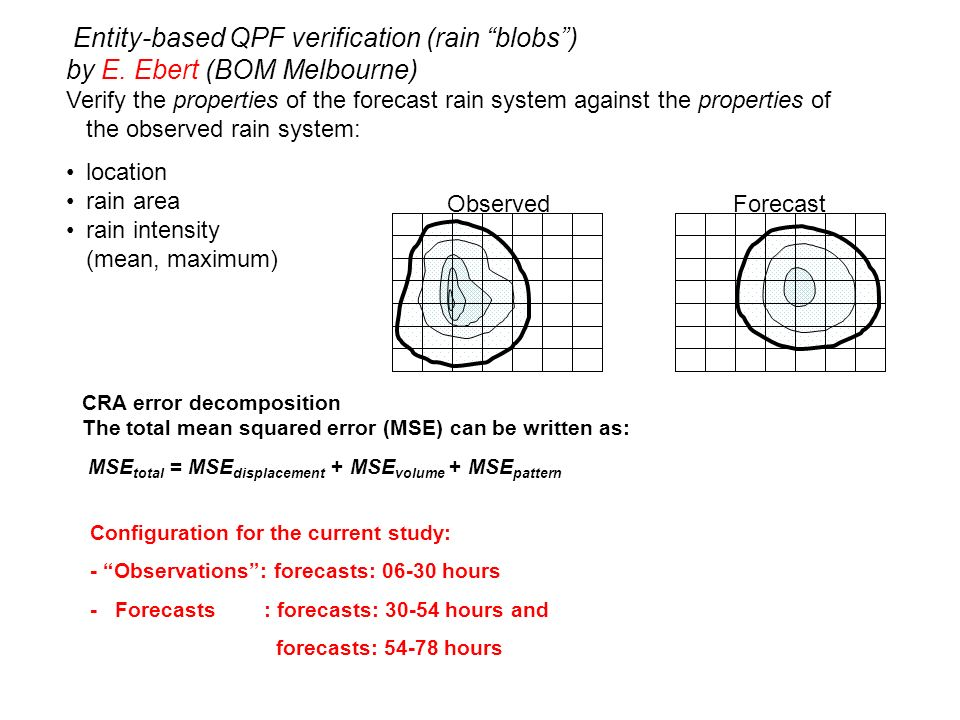 Entity-based QPF verification (rain blobs) by E.